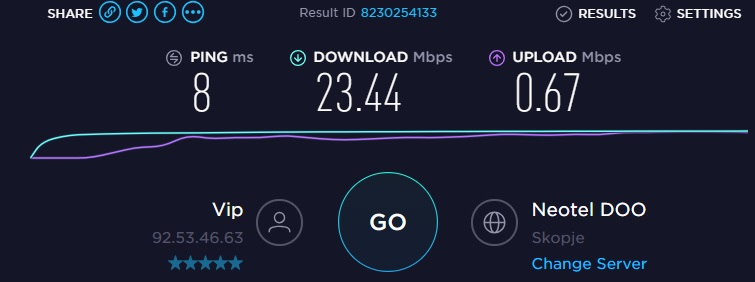Internet Speed Test Result (Skopje, Macedonia)