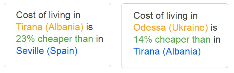 The Cost of Living in Odessa Ukraine Vs. the Cost of Living in Tirana, Albania. If you want to know how to travel cheaply in Europe, you need to know how to do a little pre-trip research.