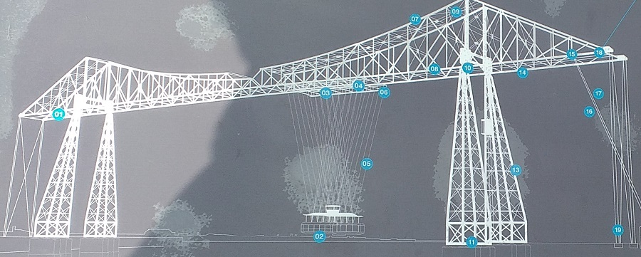 Picture of Middlesbrough Transporter Bridge Showing the Gondola that Carries People and Vehicles Across the River Tees)